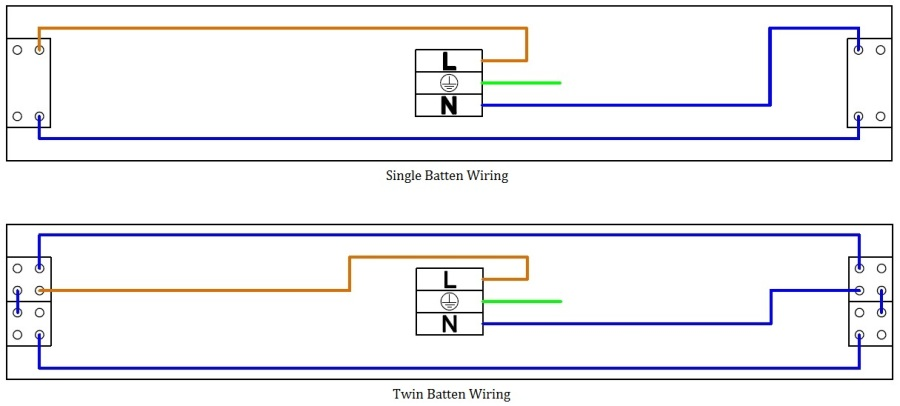 Wiring Diagram Batten Lamp Holder : Batten wiring diagram electric supply system ac qa